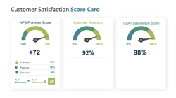 Securly Achieves Record NPS Promoter Score, Publishes its Bi-Annual Customer Satisfaction Scorecard